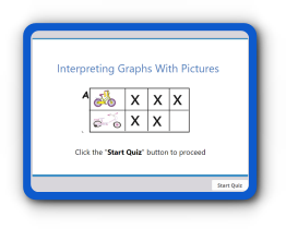 Math game about graphs interpretation with pictures